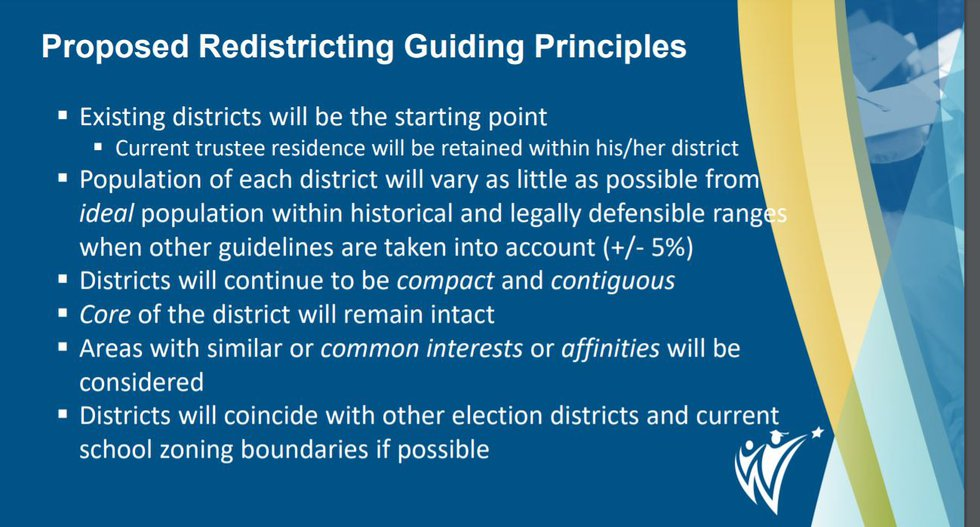 WCSD Redistricting Project Scope Principles