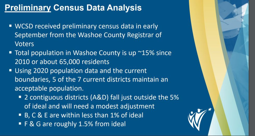 WCSD Redistricting Project Scope Analysis