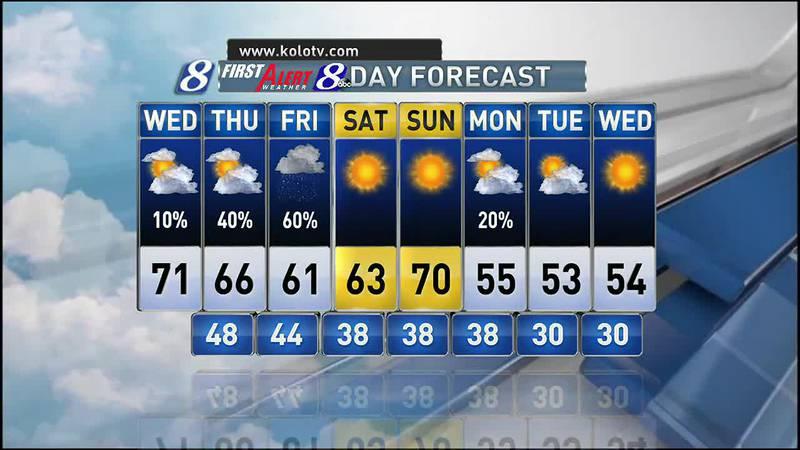 Wednesday AM Weather