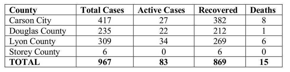 Quad County COVID-19 statistics Aug. 26.