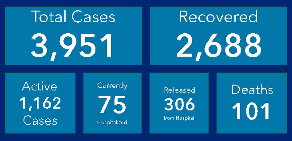 Washoe County COVID-19 statistics July 17.