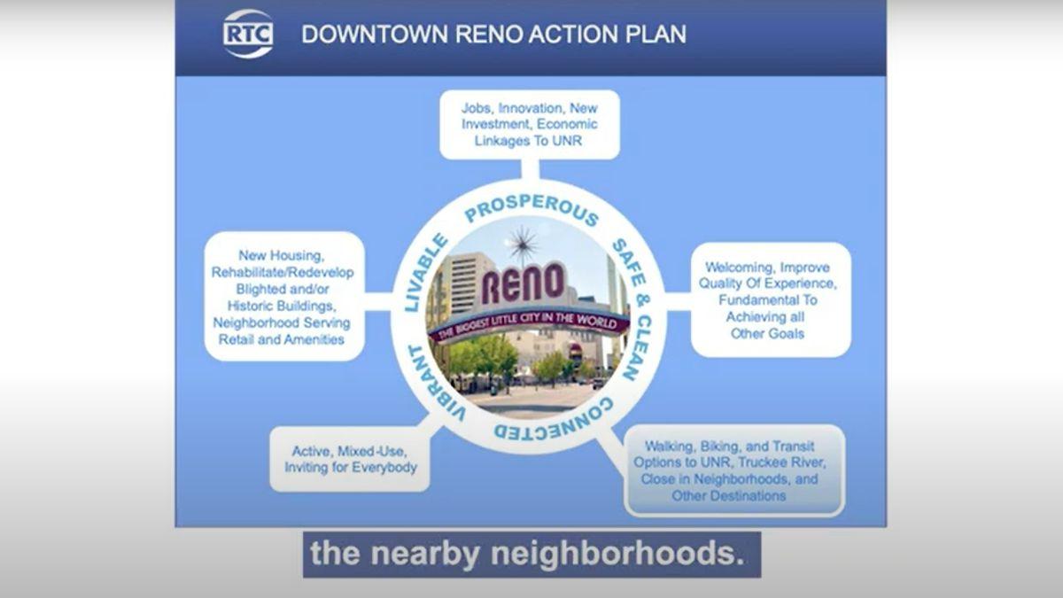 Downtown Reno Circulation Study