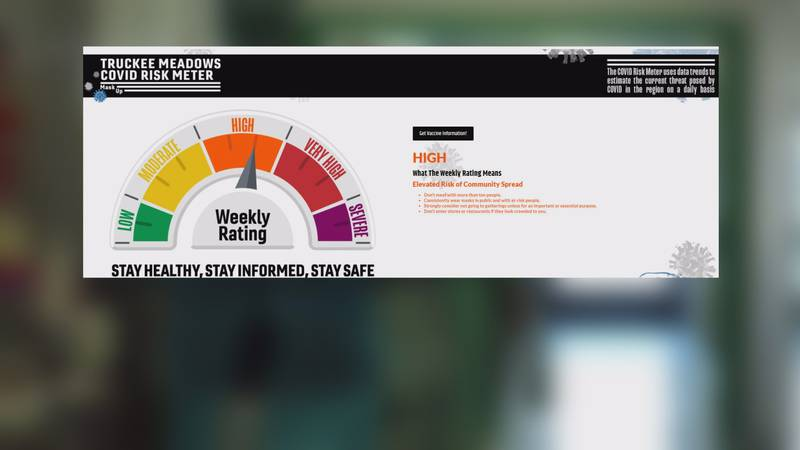 You can view the risk meter, along with a predictive model, at covidriskmeter.org.