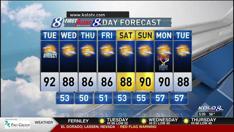 Tuesday AM Weather