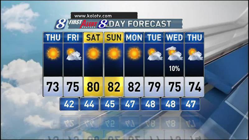 Thursday AM Weather