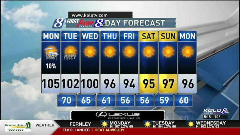 Monday AM Weather